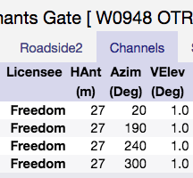 Cell site details for Freedom Mobile